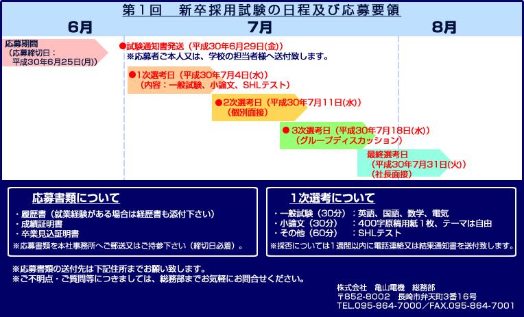 shinsotsu_201801