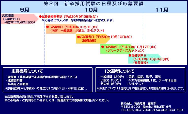 shinsotsu_201802
