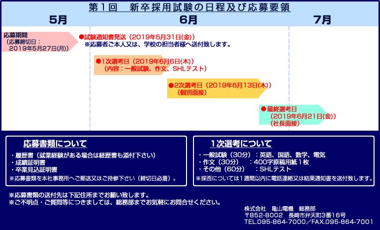 shinsotsu_201904_01